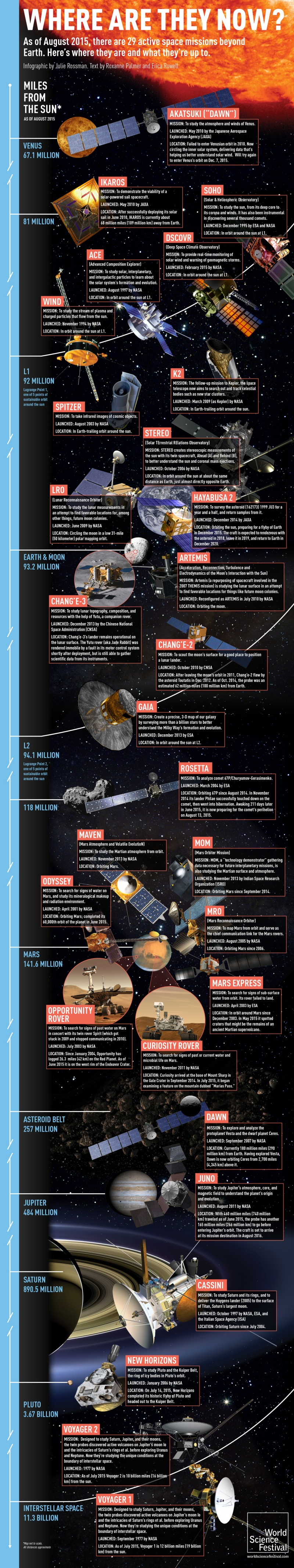 spacemissions_final_web